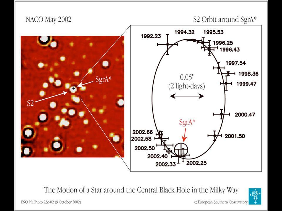 S2 orbit around SgrA* http://www.vialattea.net/cosmo/cosmo_02.htm