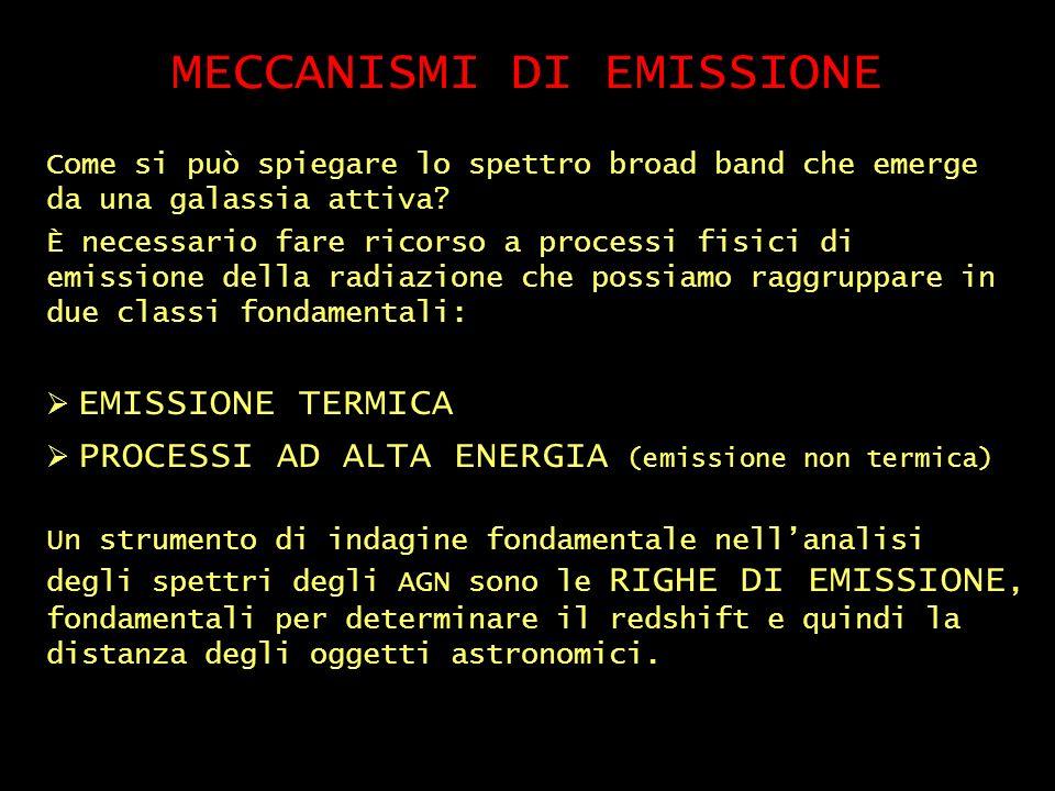 MECCANISMI DI EMISSIONE