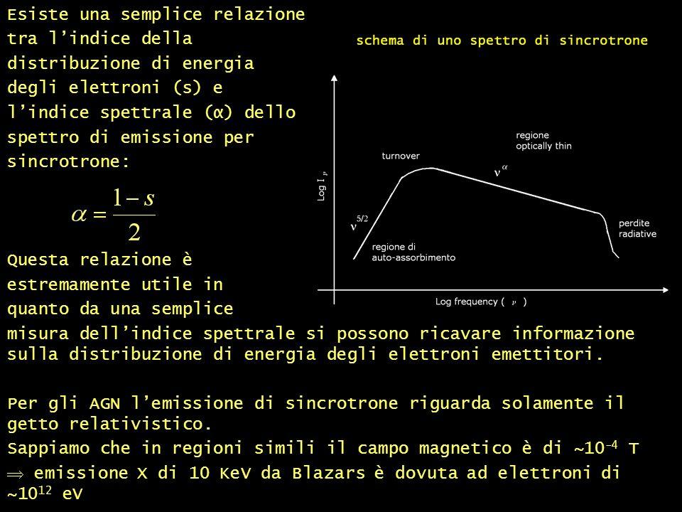 sincrotrone – continua (2)