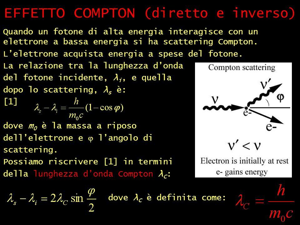 EFFETTO COMPTON (diretto e inverso)