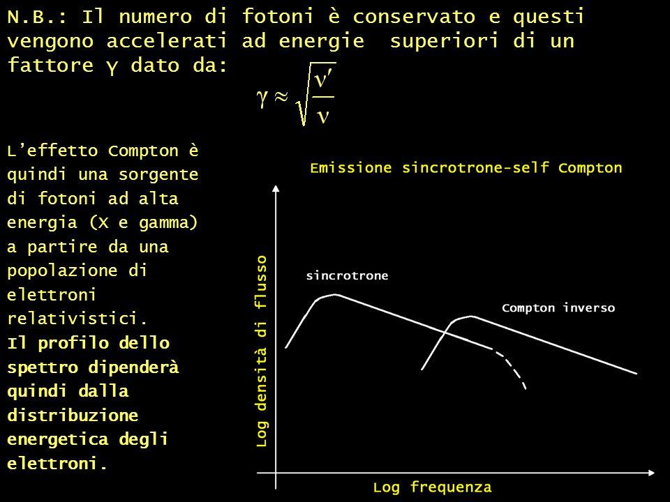 effetto compton – continua (2)