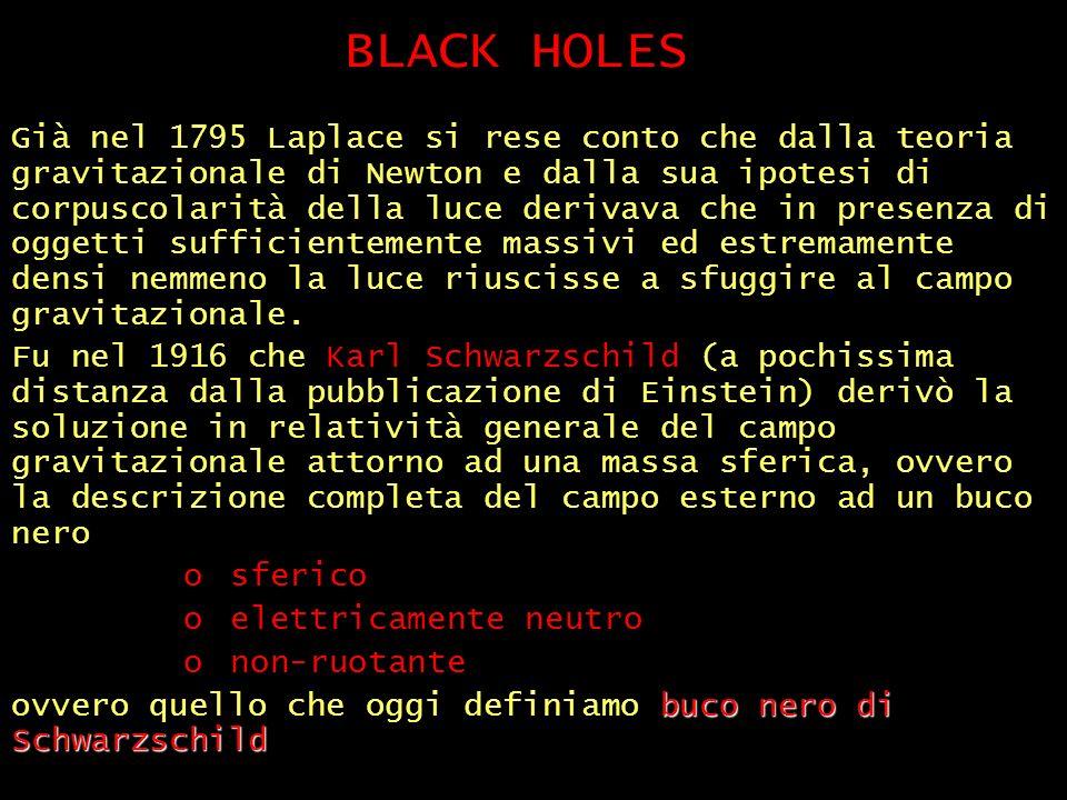 BLACK HOLES (1)