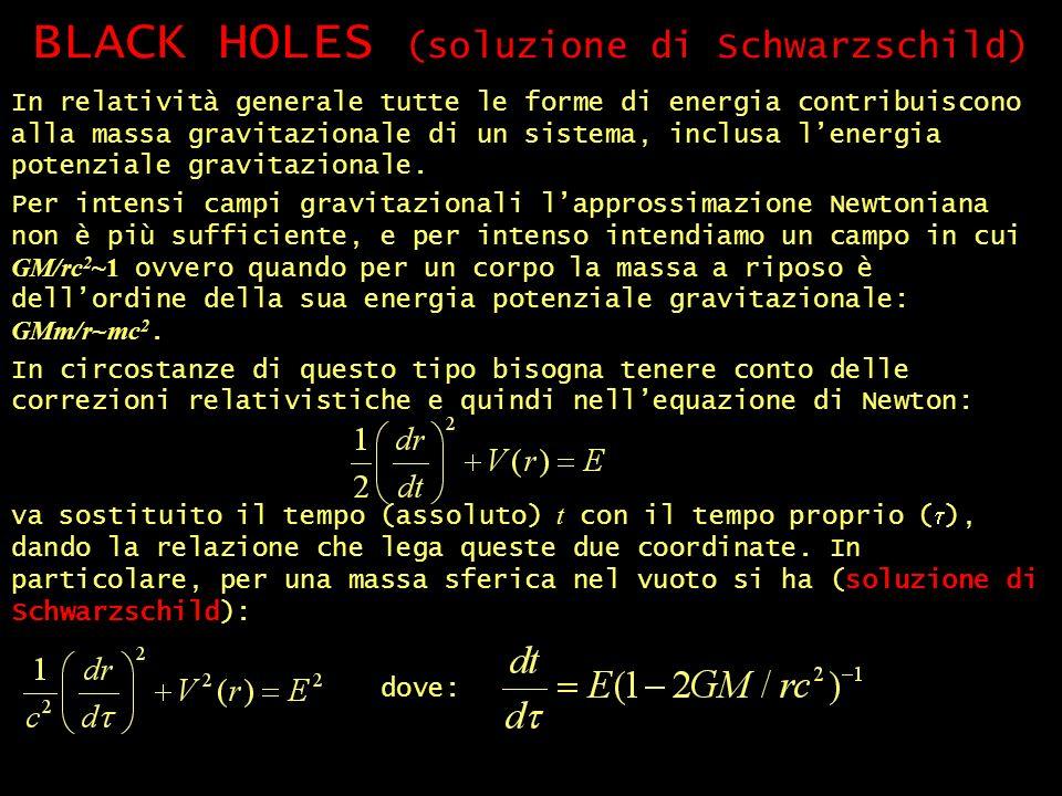 BLACK HOLES (soluzione di Schwarzschild)