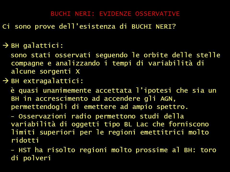 BUCHI NERI: EVIDENZE OSSERVATIVE