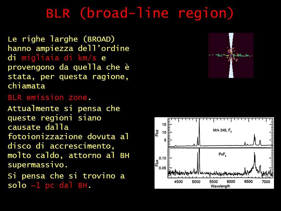 BLR (broad-line region)