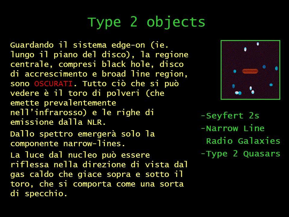 Type 2 objects Seyfert 2s Narrow Line Radio Galaxies Type 2 Quasars