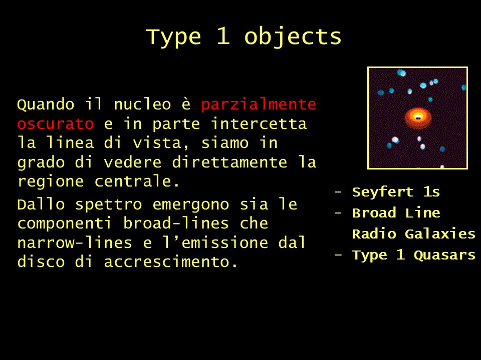 Type 1 objects