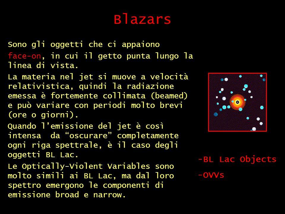 Blazars BL Lac Objects OVVs Sono gli oggetti che ci appaiono