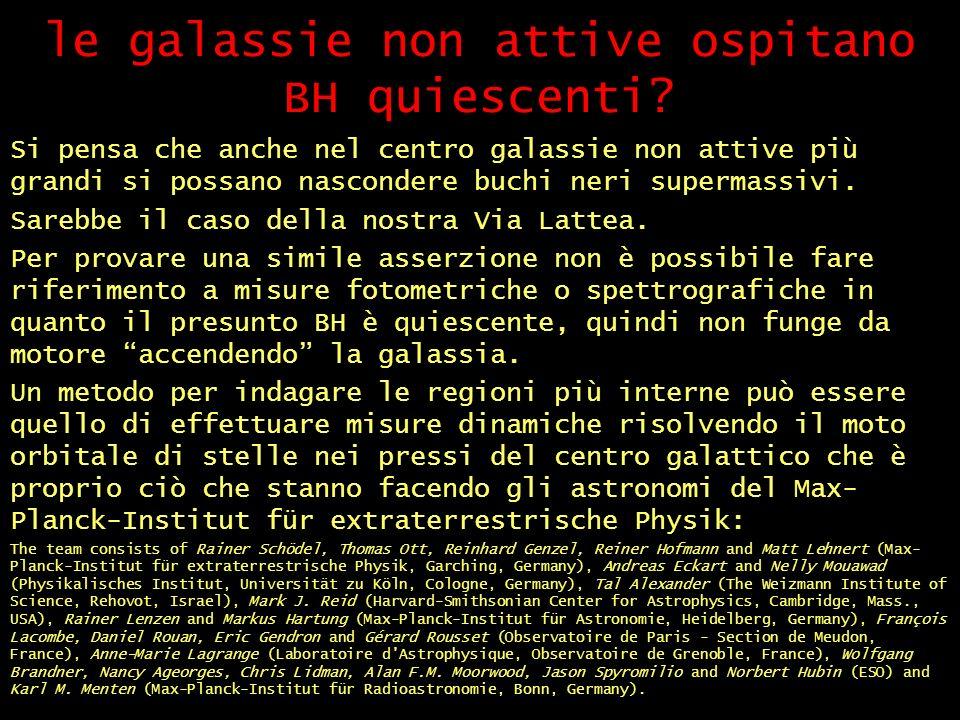 le galassie non attive ospitano BH quiescenti