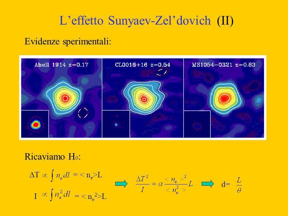 L'effetto Sunyaev-Zel'dovich (II)