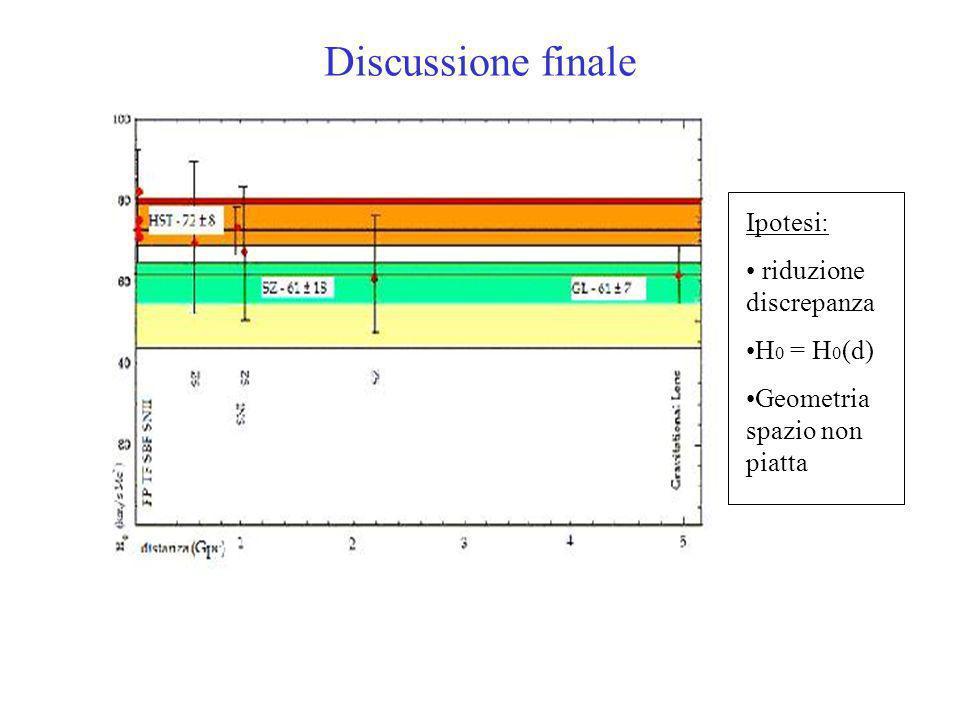 Discussione finale Ipotesi: riduzione discrepanza H0 = H0(d)