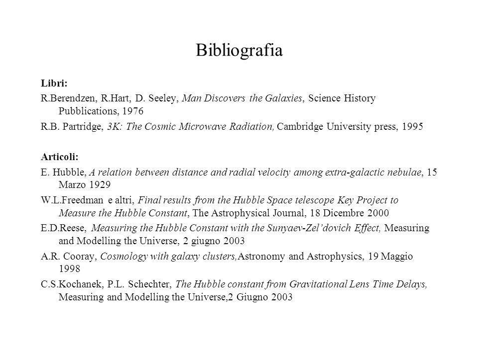 Bibliografia Libri: R.Berendzen, R.Hart, D. Seeley, Man Discovers the Galaxies, Science History Pubblications, 1976.