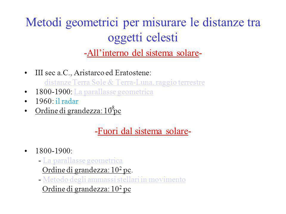 Metodi geometrici per misurare le distanze tra oggetti celesti