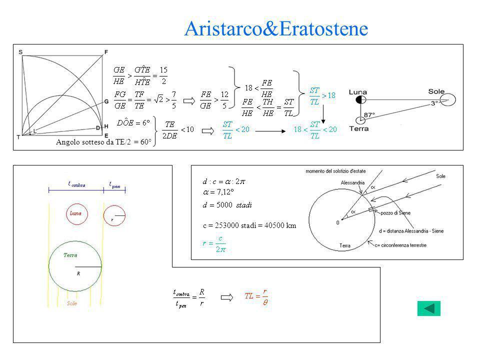 Aristarco&Eratostene