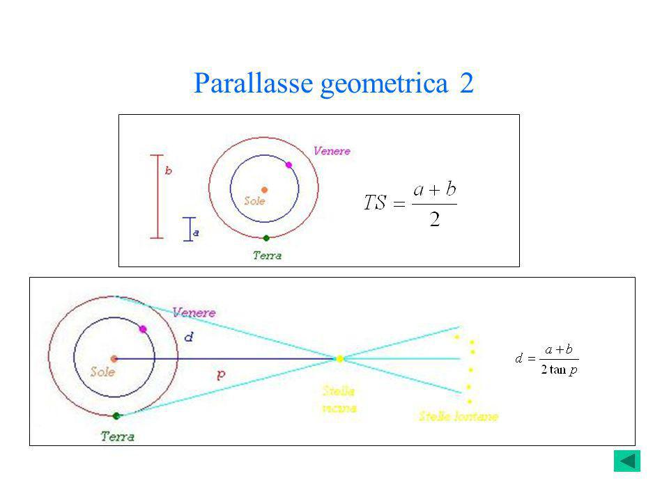 Parallasse geometrica 2