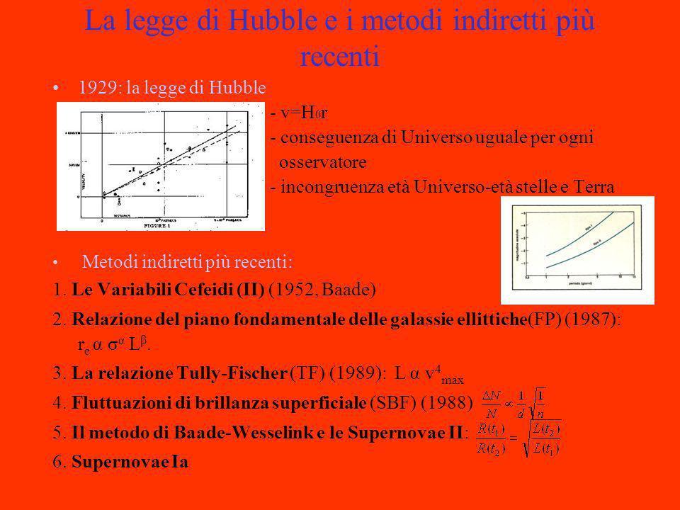 La legge di Hubble e i metodi indiretti più recenti