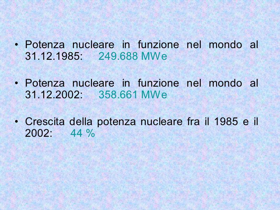 Potenza nucleare in funzione nel mondo al 31.12.1985: 249.688 MWe
