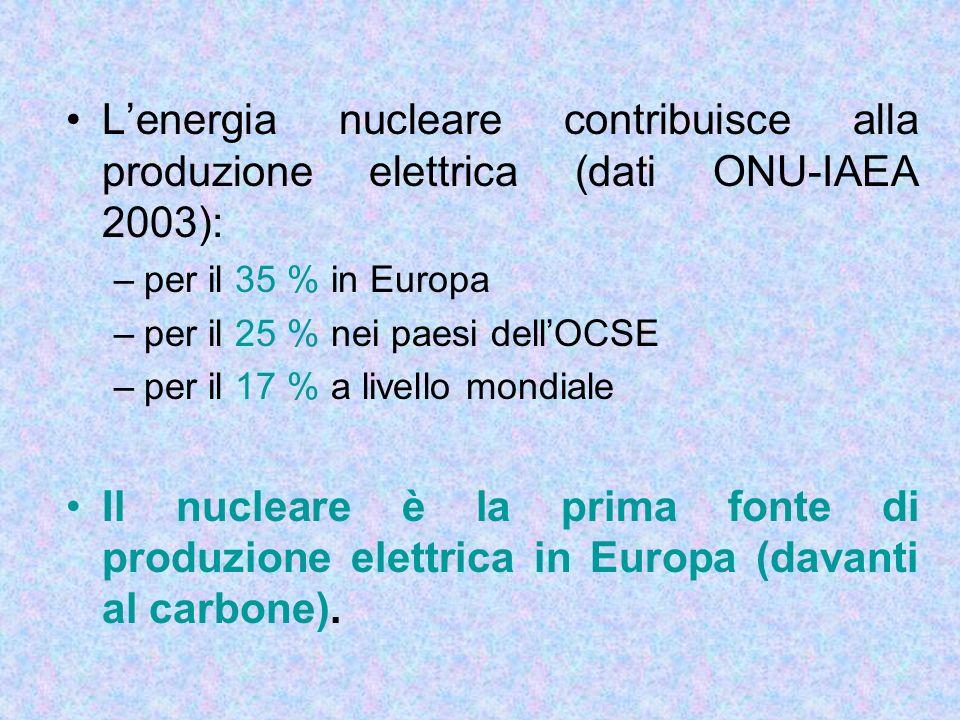 L'energia nucleare contribuisce alla produzione elettrica (dati ONU-IAEA 2003):