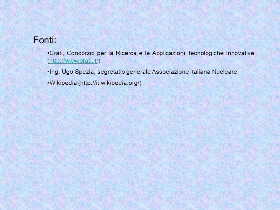 Fonti:Crati, Concorzio per la Ricerca e le Applicazioni Tecnologiche Innovative (http://www.crati.it/)