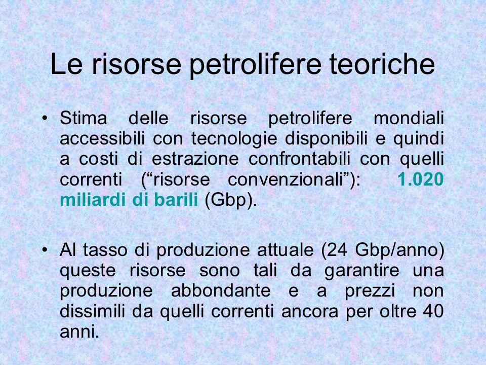 Le risorse petrolifere teoriche