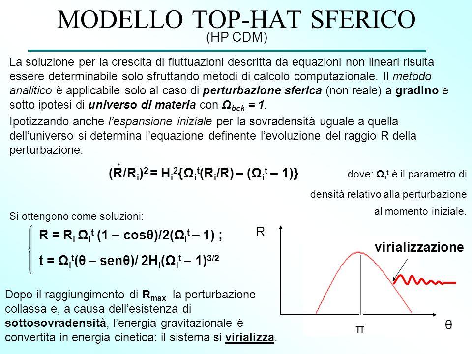 MODELLO TOP-HAT SFERICO (HP CDM)