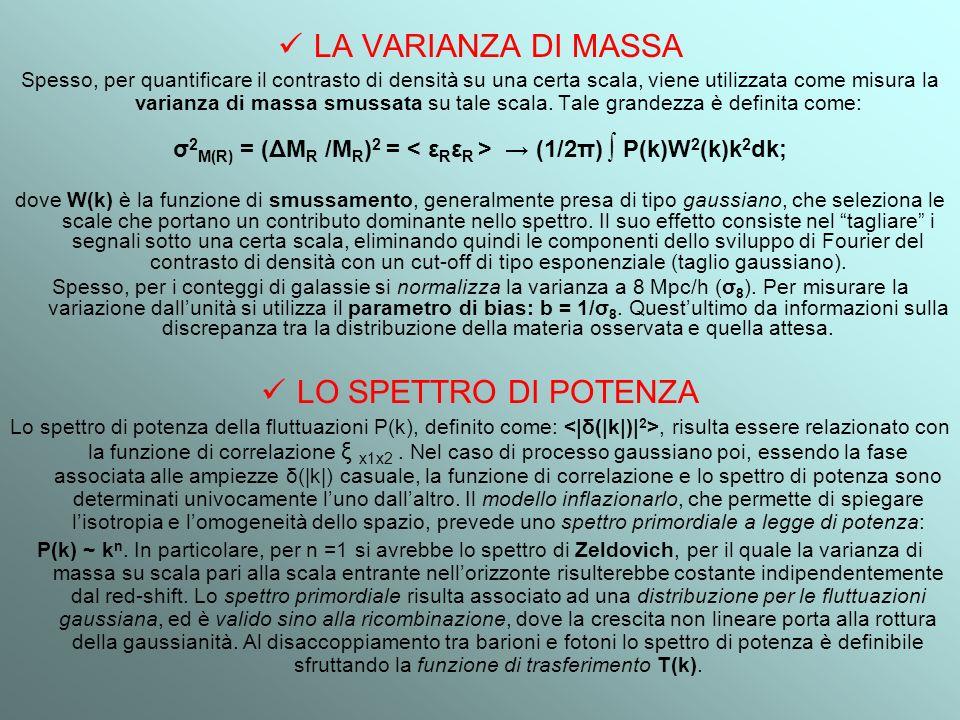 σ2M(R) = (ΔMR /MR)2 = < εRεR > → (1/2π) P(k)W2(k)k2dk;