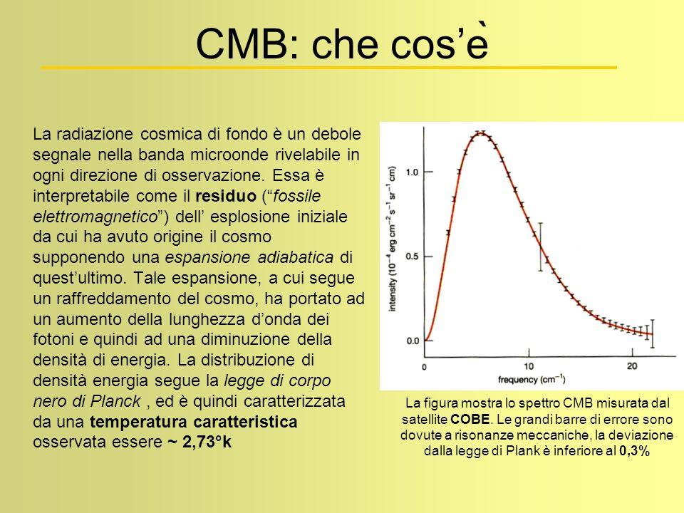 CMB: che cos'è