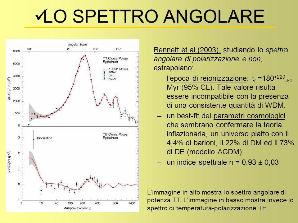 LO SPETTRO ANGOLARE Bennett et al (2003), studiando lo spettro angolare di polarizzazione e non, estrapolano:
