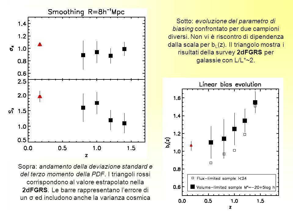 Sotto: evoluzione del parametro di biasing confrontato per due campioni diversi. Non vi è riscontro di dipendenza dalla scala per bL(z). Il triangolo mostra i risultati della survey 2dFGRS per galassie con L/L*~2.