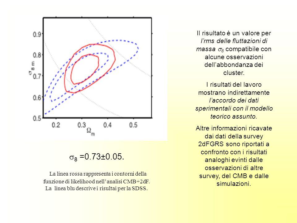 Il risultato è un valore per l'rms delle fluttazioni di massa 8 compatibile con alcune osservazioni dell'abbondanza dei cluster.