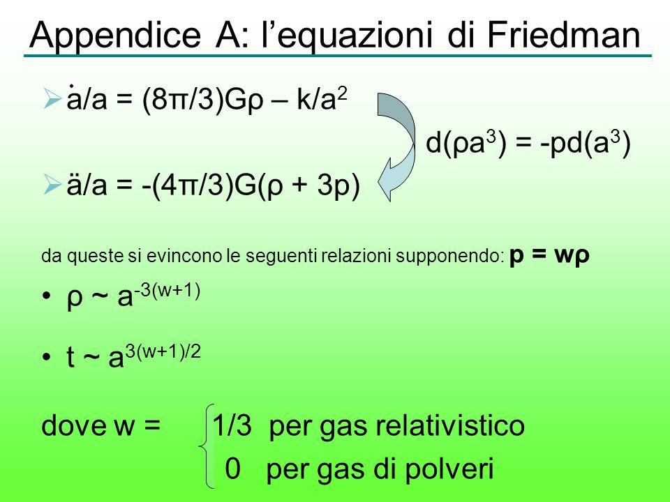 Appendice A: l'equazioni di Friedman