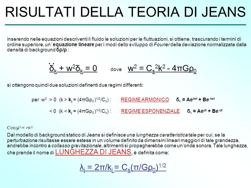 RISULTATI DELLA TEORIA DI JEANS