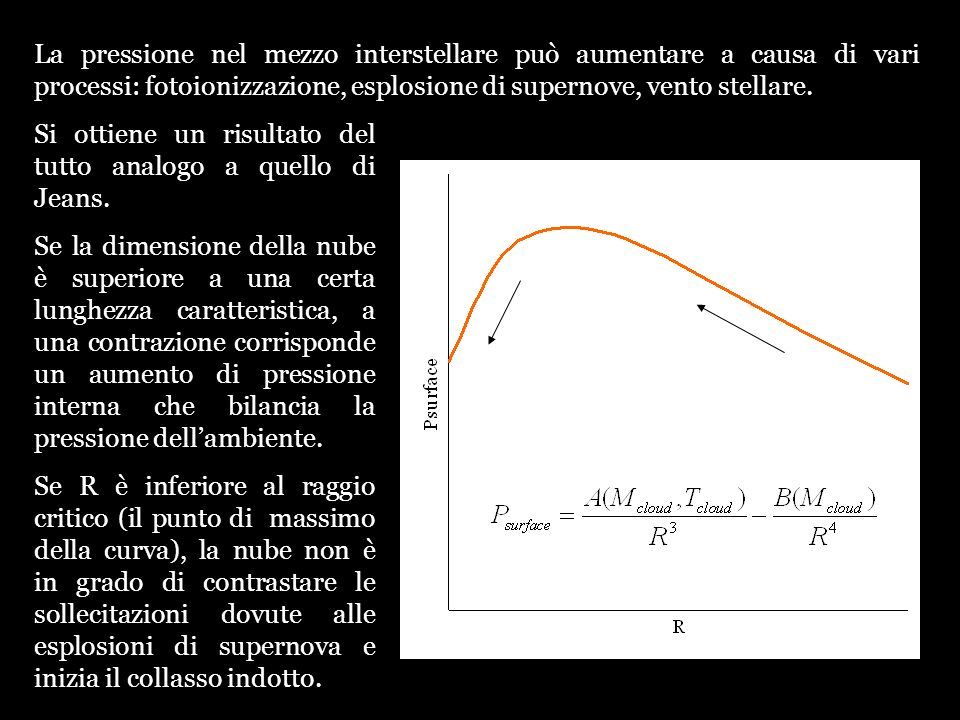 La pressione nel mezzo interstellare può aumentare a causa di vari processi: fotoionizzazione, esplosione di supernove, vento stellare.
