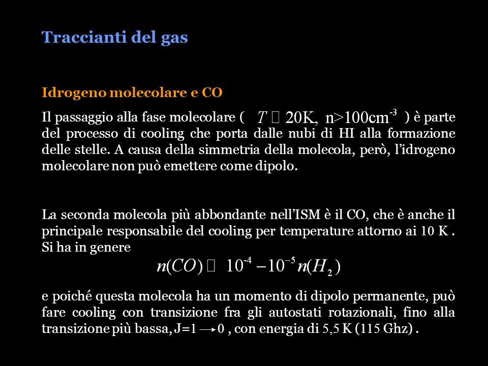 Traccianti del gas Idrogeno molecolare e CO