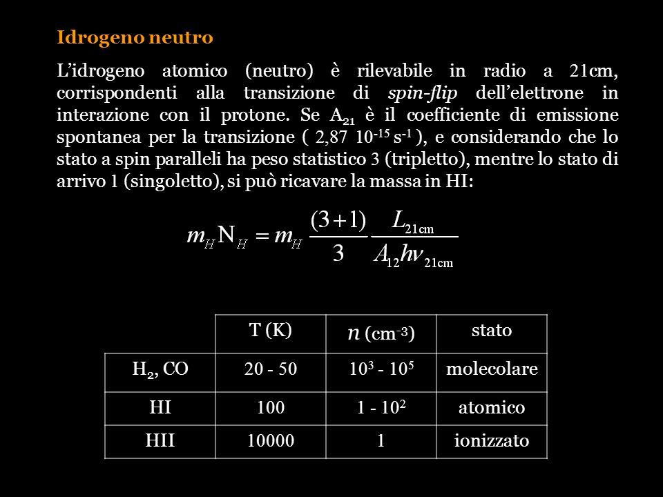n (cm-3) Idrogeno neutro