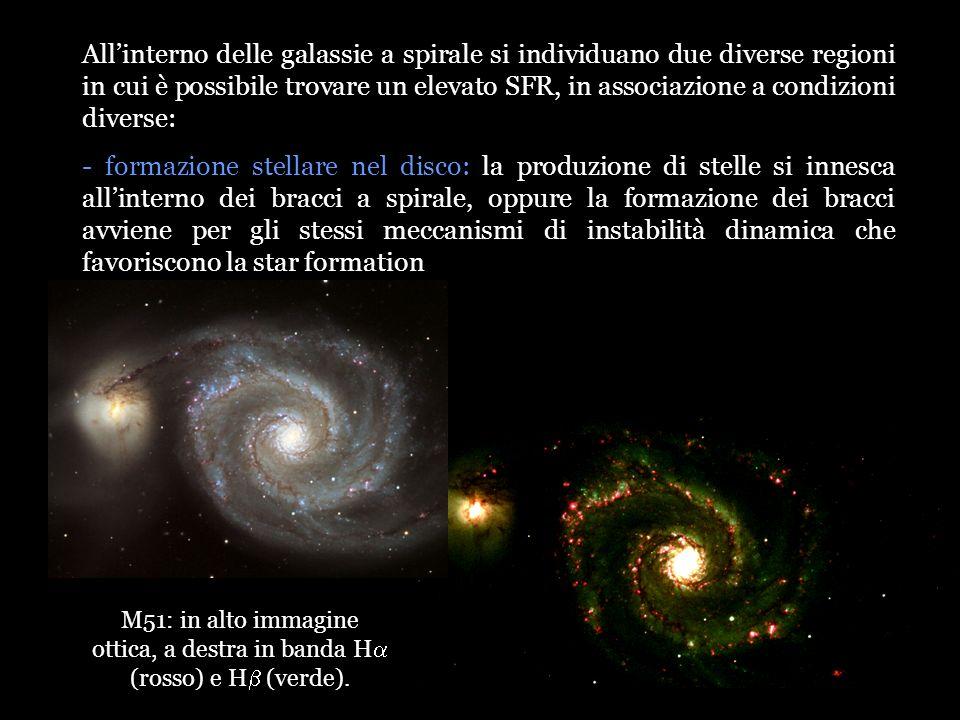 All'interno delle galassie a spirale si individuano due diverse regioni in cui è possibile trovare un elevato SFR, in associazione a condizioni diverse: