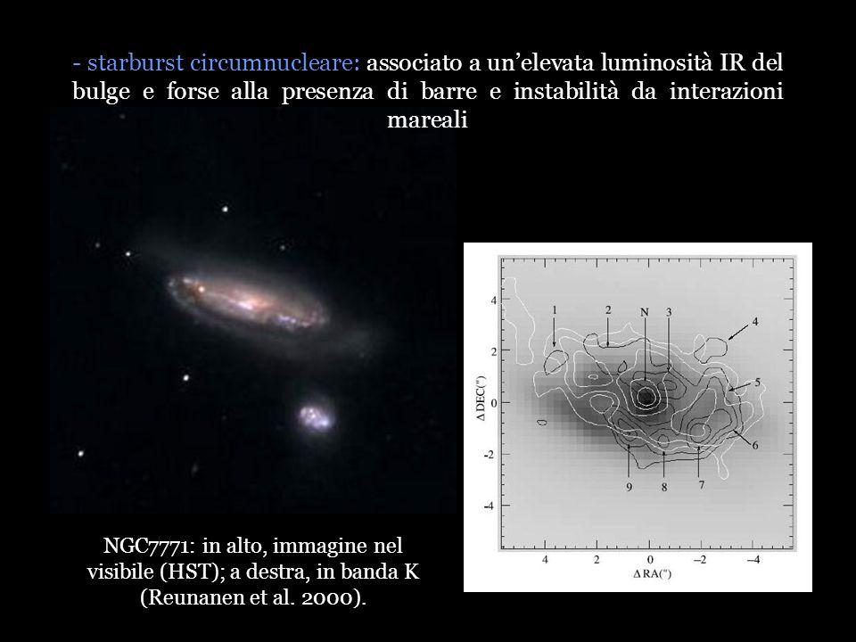 - starburst circumnucleare: associato a un'elevata luminosità IR del bulge e forse alla presenza di barre e instabilità da interazioni mareali