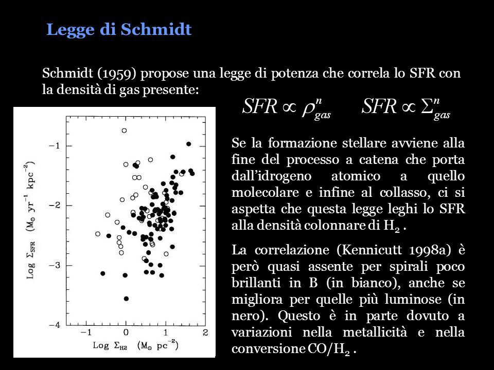Legge di SchmidtSchmidt (1959) propose una legge di potenza che correla lo SFR con la densità di gas presente: