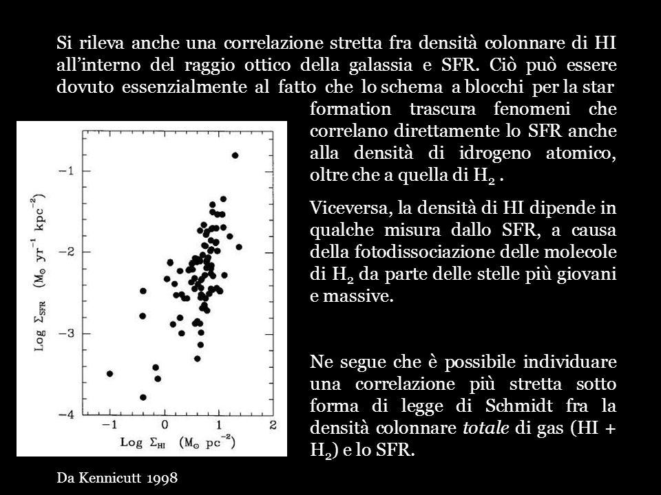 Si rileva anche una correlazione stretta fra densità colonnare di HI all'interno del raggio ottico della galassia e SFR. Ciò può essere dovuto essenzialmente al fatto che lo schema a blocchi per la star