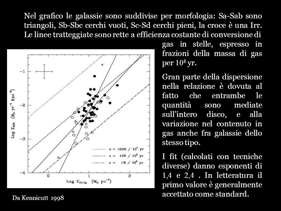 gas in stelle, espresso in frazioni della massa di gas per 108 yr.