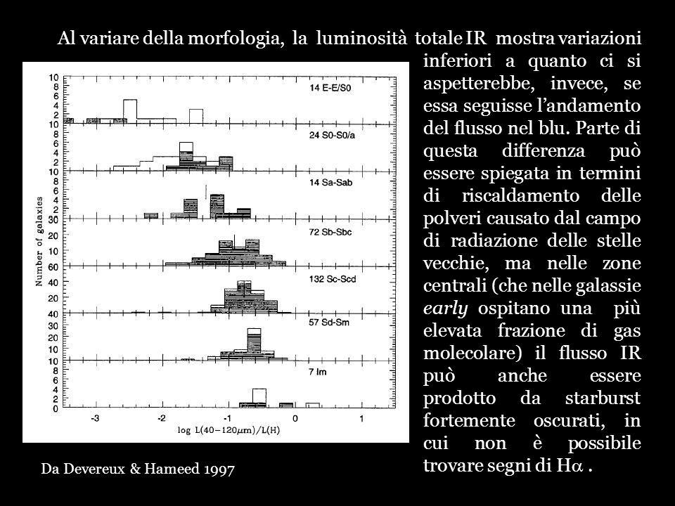 Al variare della morfologia, la luminosità totale IR mostra variazioni