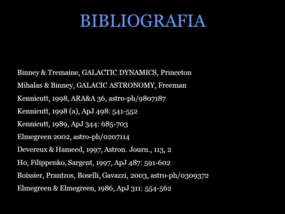 BIBLIOGRAFIA Binney & Tremaine, GALACTIC DYNAMICS, Princeton