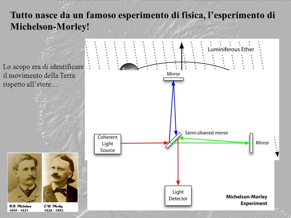 Tutto nasce da un famoso esperimento di fisica, l'esperimento di Michelson-Morley!