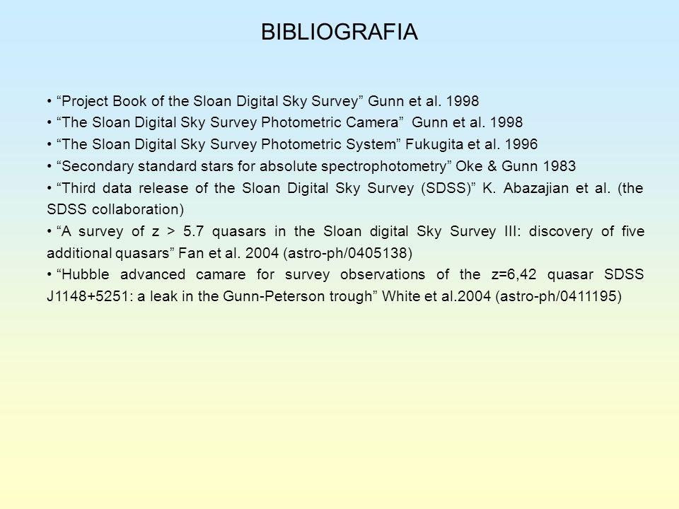 BIBLIOGRAFIA Project Book of the Sloan Digital Sky Survey Gunn et al. 1998. The Sloan Digital Sky Survey Photometric Camera Gunn et al. 1998.