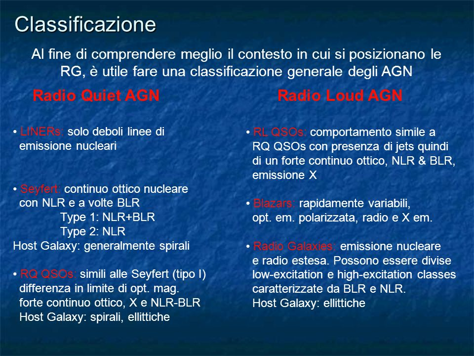 Classificazione Radio Quiet AGN Radio Loud AGN