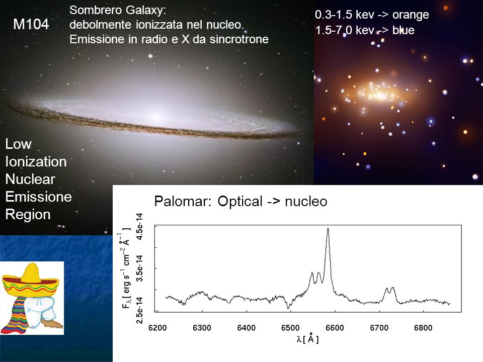 Palomar: Optical -> nucleo