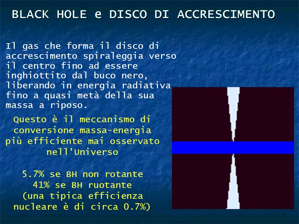BLACK HOLE e DISCO DI ACCRESCIMENTO