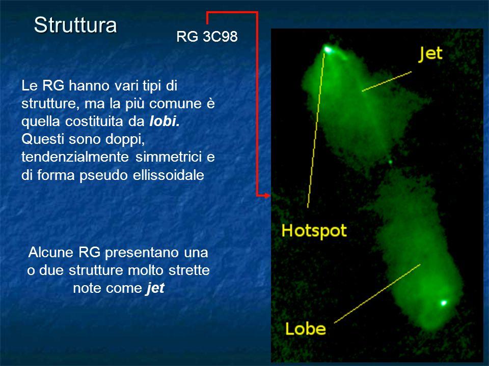 Alcune RG presentano una o due strutture molto strette note come jet