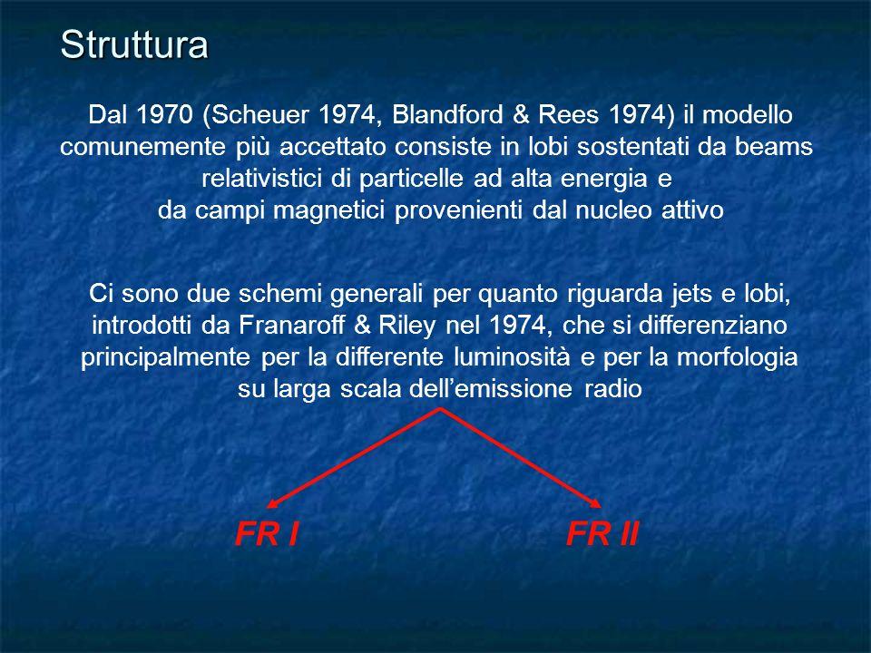 Struttura Dal 1970 (Scheuer 1974, Blandford & Rees 1974) il modello. comunemente più accettato consiste in lobi sostentati da beams.