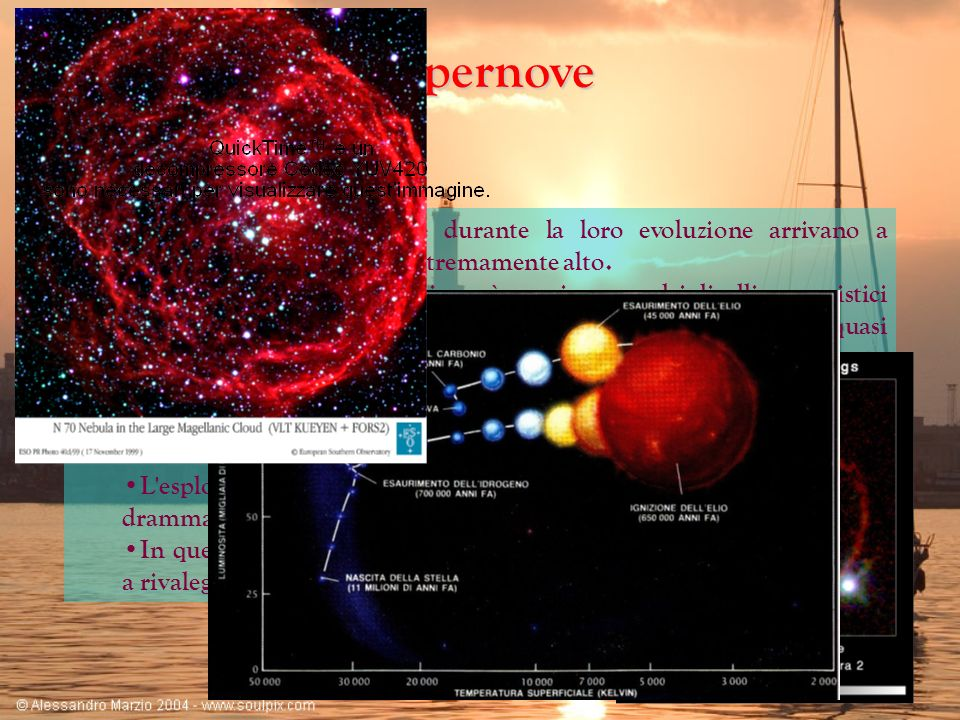 Le Supernove Le stelle di massa più grande durante la loro evoluzione arrivano a produrre energia con un tasso estremamente alto.